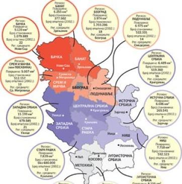 A regionalizáció ürügyén felszabdalnák Vajdaságot - A cikkhez tartozó kép