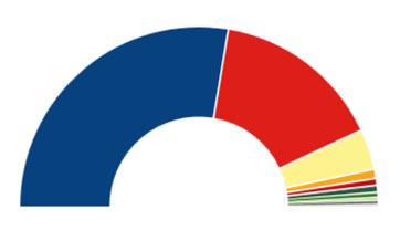 Brit parlamenti választások: Jelentős fölénnyel győzött a Konzervatív Párt - A cikkhez tartozó kép