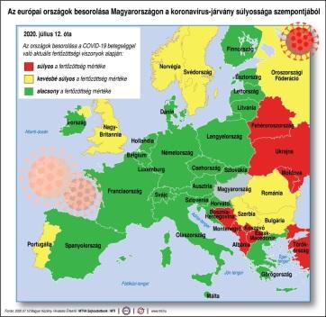 Magyarországon életbe léptek a beutazási korlátozások - A cikkhez tartozó kép