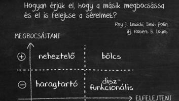Mindennapi pszichológia: Hogyan érjük el, hogy a másik megbocsássa, és el is felejtse a sérelmet? - illusztráció
