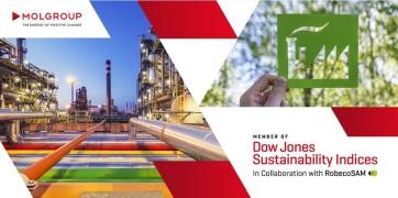 Ismét bekerült a Mol a Down Jones fenntarthatósági indexébe - A cikkhez tartozó kép