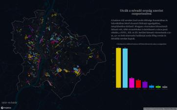 934 Trianonra utaló budapesti utcanév került interaktív térképre - A cikkhez tartozó kép
