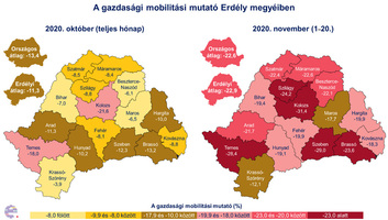 A járvány Kolozs és Temes megyében jobban, Partiumban és Székelyföldön kevésbé csökkentette a gazdasági mobilitást - illusztráció