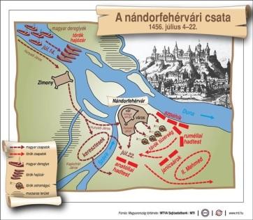 A nándorfehérvári diadal emléknapja - A cikkhez tartozó kép
