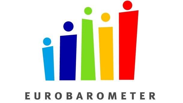 Eurobarometer: A bevándorlás és a munkanélküliség miatt aggódnak leginkább Ausztriában