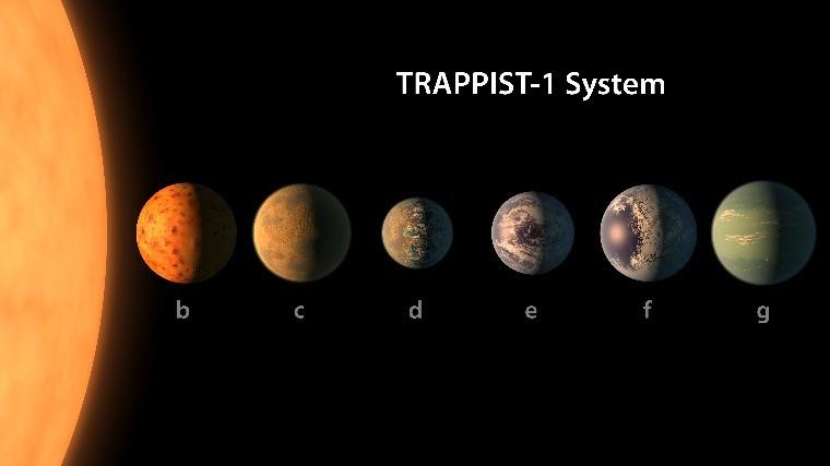 Hét Föld-szerű és nagyságú bolygót találtak